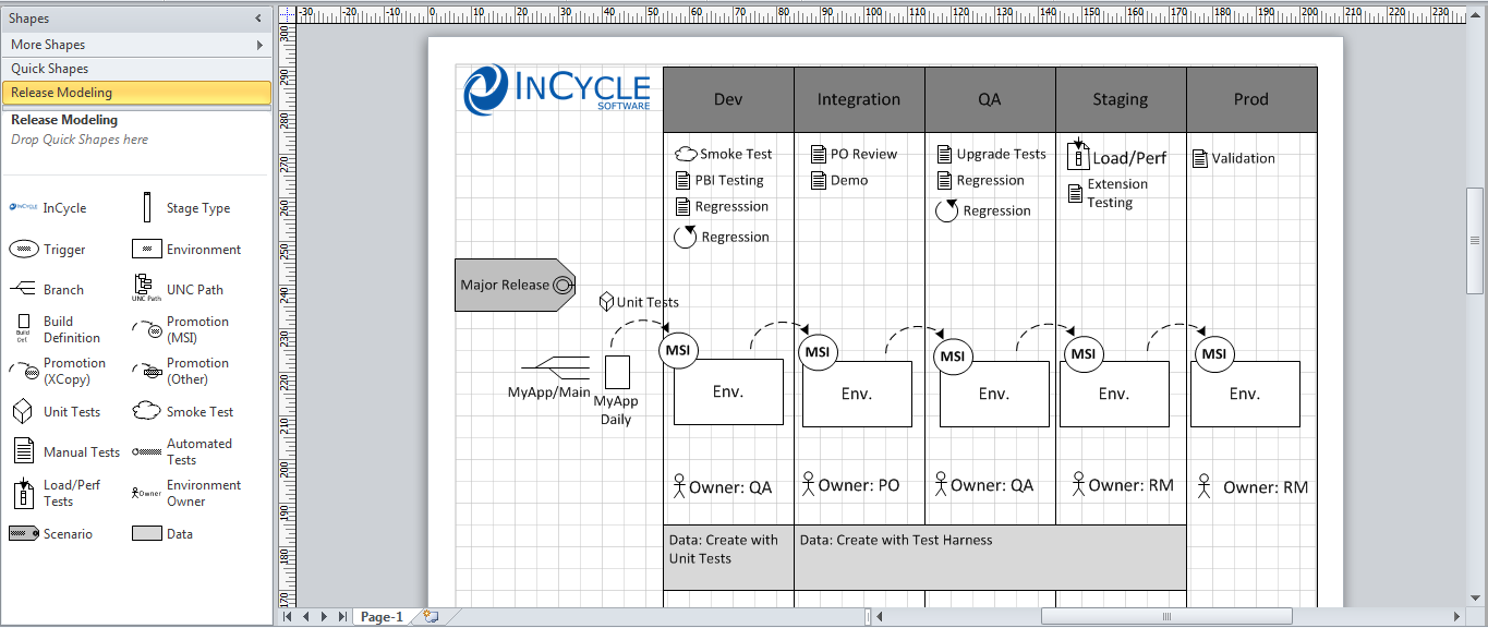 Visio Stencil for Release Process Modeling - Visual Studio Marketplace